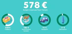 Un budget de 578 euros pour les achats de Noël ?